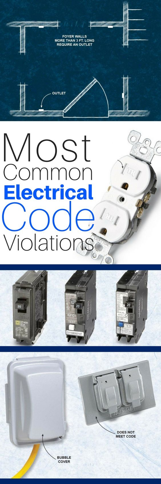 Keeping Your House Up To Code Jm Electric Inc Wiring A Codes The National Electrical Nec While Some Common Mistakes Violate That Have Been On Books For Years These Tips Clear Confusion
